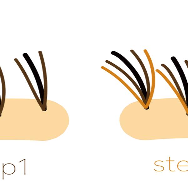 安い増毛。ハイクオリティーな増毛。